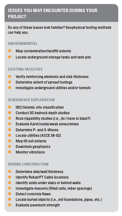 Issues you may encounter during a geotechnical testing project.