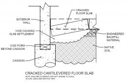 Cantilevered Slab