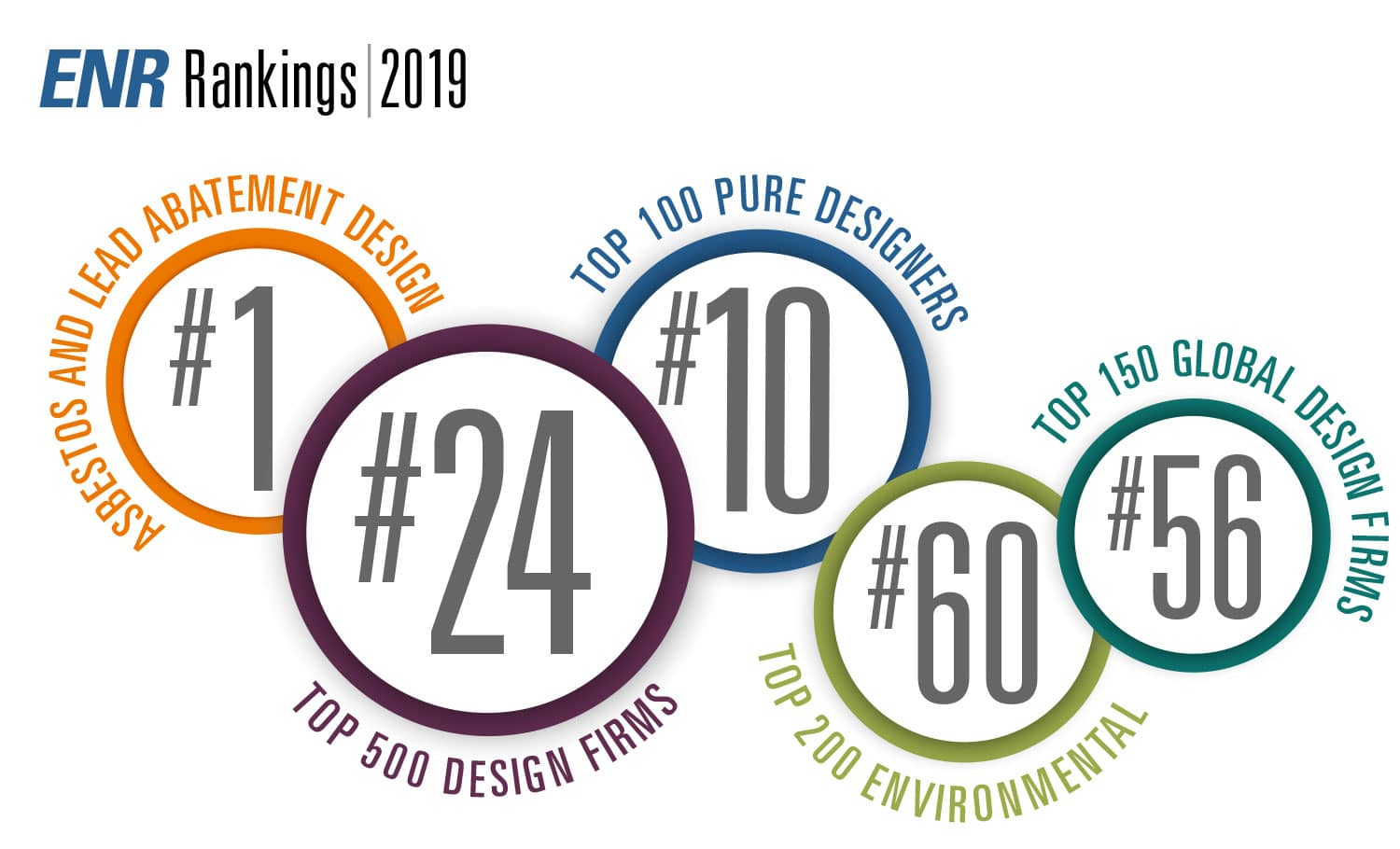 Terracon 2019 ENR Rankings